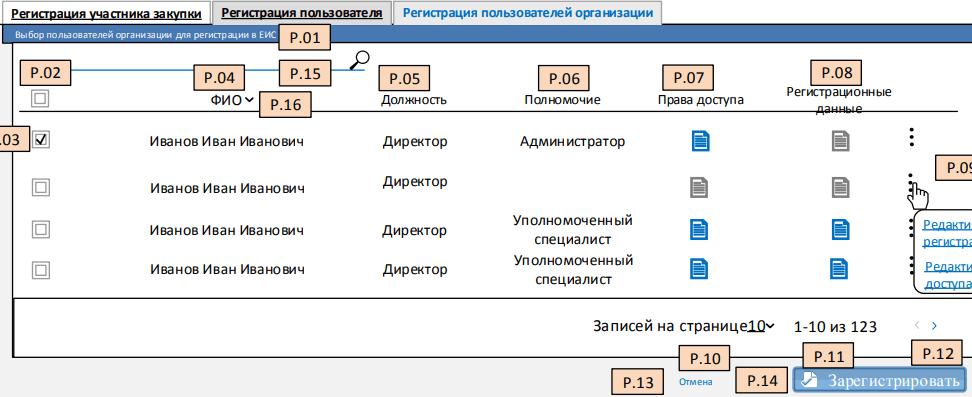 Форма регистрации сотрудников компании