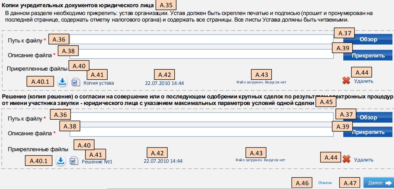 Подтверждающие сопутствующие бумаги россияне