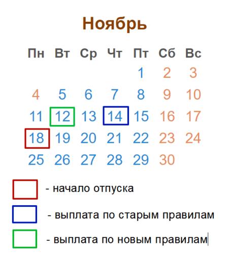 Календарные дни